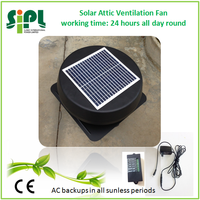 AC/DC dual powered attic ventilator solar exhaust fan with adapter running 24 hours nonstop