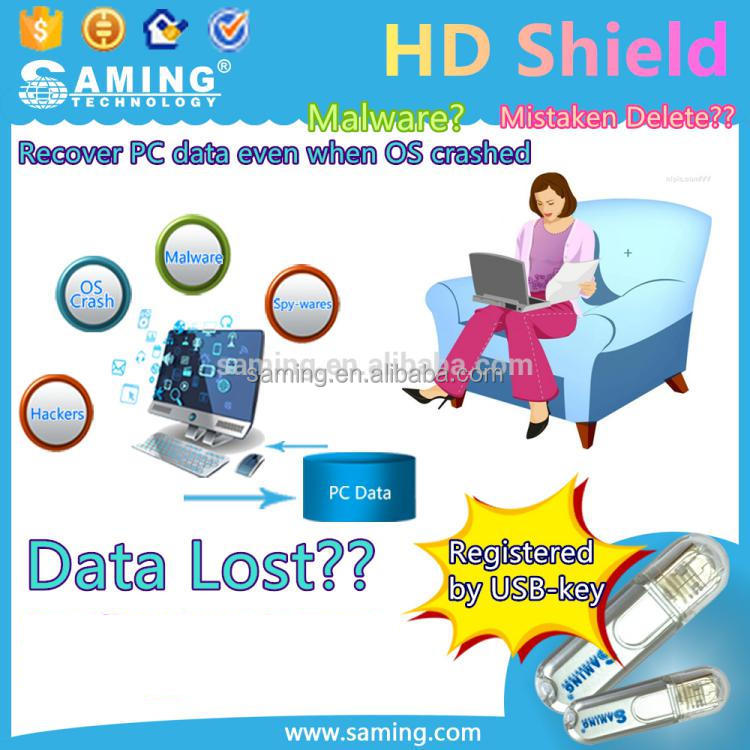 Recover crashed operating system/data recovery software/Saming HD Shield