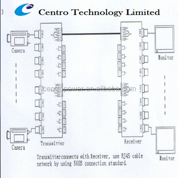 2015 8ch bnc video balun bnc to rj45 balun converter view bnc to 2015 8ch bnc video balun bnc to rj45 balun converter