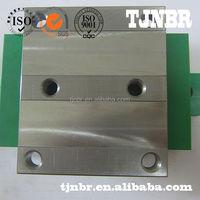 Germany linear motion system