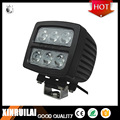 High quality competitive price professional led car headlight