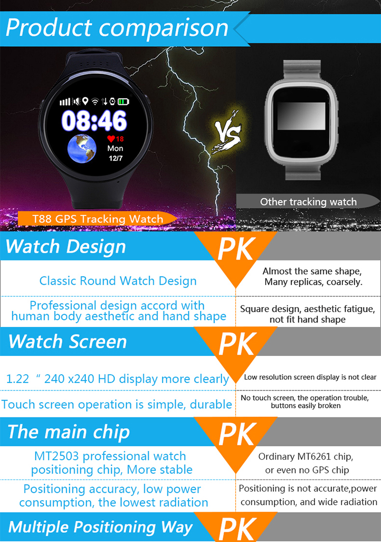 Smart Watch GX-BW202 (10).jpg