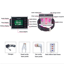 medical natural pain physiotherapy rehabilitation arthritis cold low level laser lllt acupuncture therapy equipment