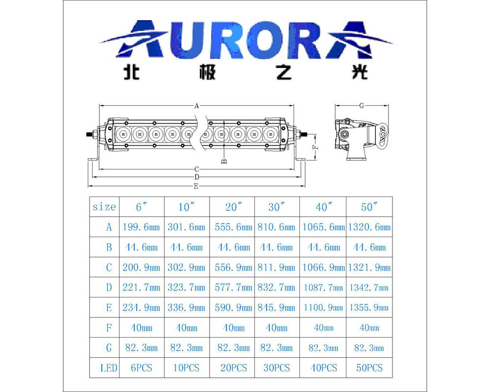"ip69K waterproof Aurora 20"" single row light bar 117th Session of China Import and Export"