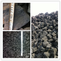 FC 86% S 0.6%Low Ash Foundry Coke/hard coke for casting