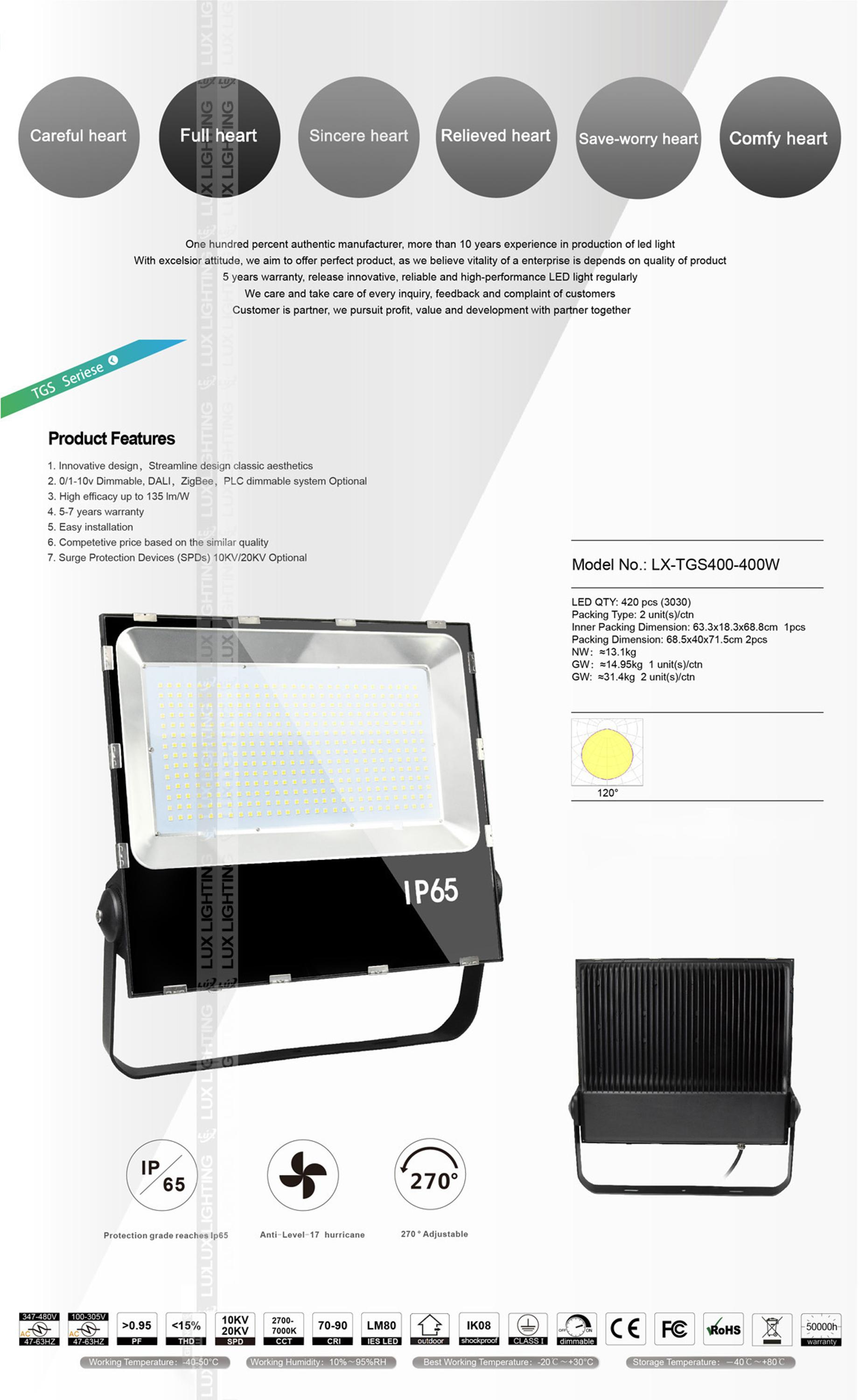 400W Ultra slim floodlight with UL SAA high lumen