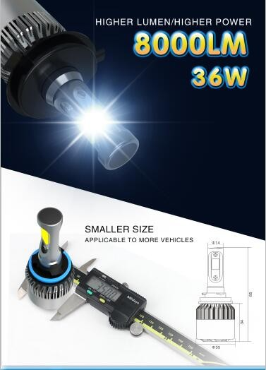 S2 C6 Led Light Headlight for Cars 8000LM with fan