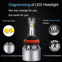 Automobile Replacement Parts LED Aftermarket Headlight