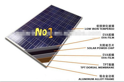 Normal specification 300w polycrystalline solar panel 1950*992*40mm module size