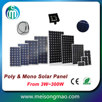 80W 12V poly PV solar panel hot selling in india market
