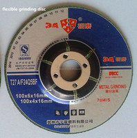 Twin Cut Abrasive Cutting Disc for steel INOX cutting and grinding
