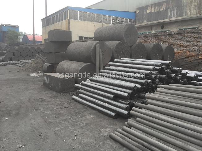 China High Capacity Graphite Electrode For EAF in RP HD HP UHP