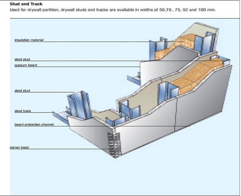 Drywall Partition System : Drywall partition track u channel runner buy