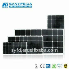 High quality double glass solar panel(TUV,IEC,ROHS,CE,MCS)
