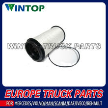 Hight Quality Oil Filter for Mercedes Benz Truck 5410100080
