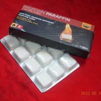 Environmental Hexamine Solid Fuel Tablets