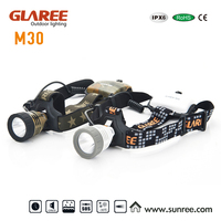 CREE led Focus headlamp fishing mining hiking camping headlights/led headlights china manufactor