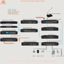 RH-AUDIO 10 Zone Public Address System For BGM and Voice Announcement