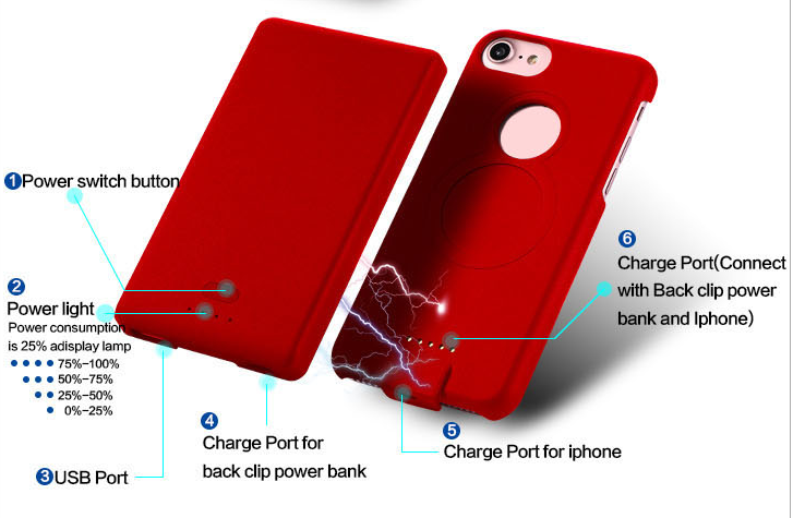 wholesale portable power bank case mobile power supply for iphone