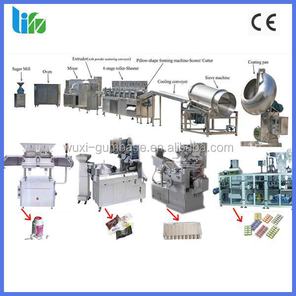 Chewing gum manufacturing machine made in China