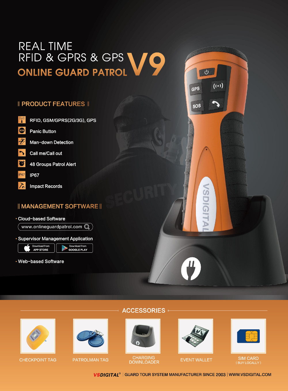 GPS GPRS Guard Tour Patrol System with Online Software