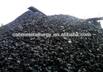 FC 90% min Calcined Anthracite