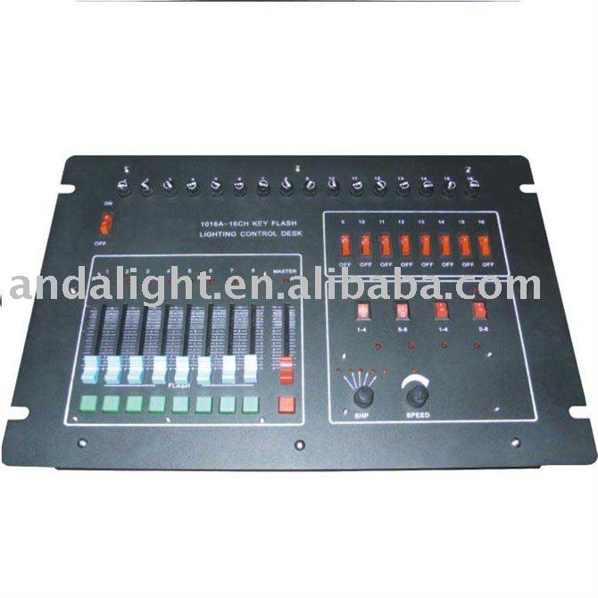 Digital dimmer contoller