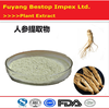 Ren Shen OEM Welcome Hot Sale product American Ginseng Extract