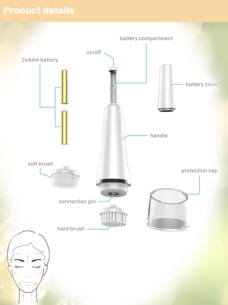 Best exfoliating machine face electric facial cleansing brush