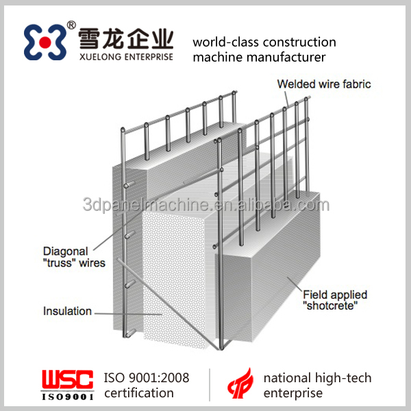 3D panel construction /building machine, EPS wire mesh panel construction machine