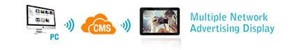 Octa Core 1080P commercial use tablet pc 21.5'' tablet pc