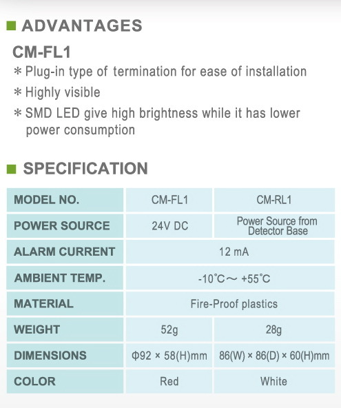 CM CM-FL1 SMD LED DC24V CE ISO9001 Fire Indicating Lamp