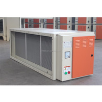 china factory wholesale electrostatic precipitator for business industry