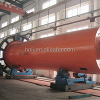 Cement ball mill grinding plant