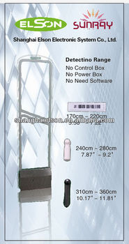 Clothing Store Eas Alarm System,Anti-theft Security Alarm Door,EAS System AJ-AM-MONO-002
