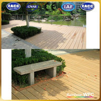 environmental wood plastic composite prices/decking/price wpc flooring