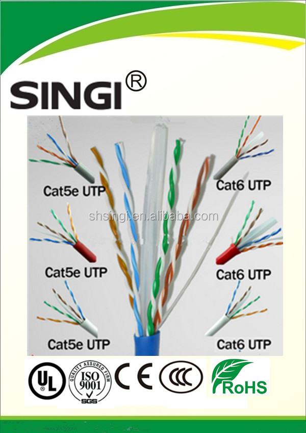 hot selling 4 pairs 23AWG network cat6 utp cable/UTP FTP cat6 cable,cat 6 utp cable with fluke CE godd quality