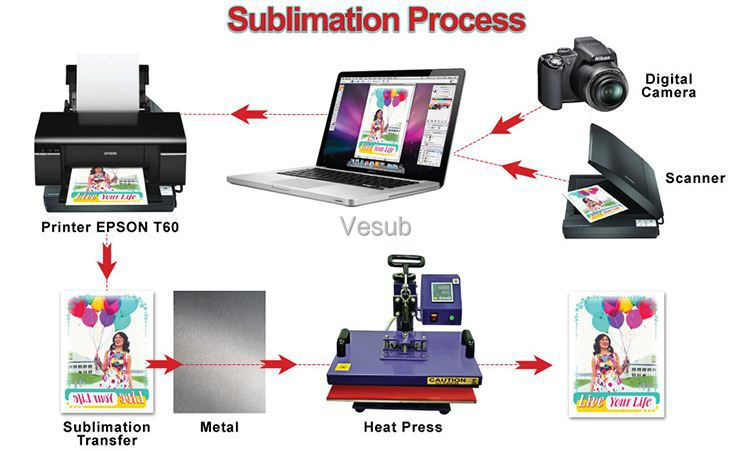 Heat Press Transfers Wholesale