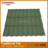 China Products Wanael Traditional Flat cheap lowes concrete roof tiles