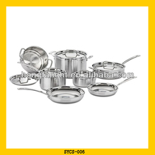 Hot selling stainless steel kitchenware rajkot