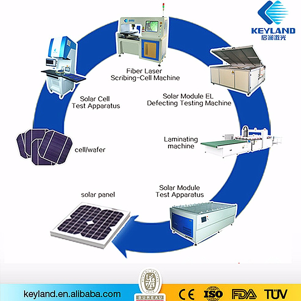 Keyland infrared photovoltaic detector for solar panel el test machine