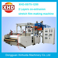 Energy Saving Competitive Price Plastic Stretch Film Extruder Machine