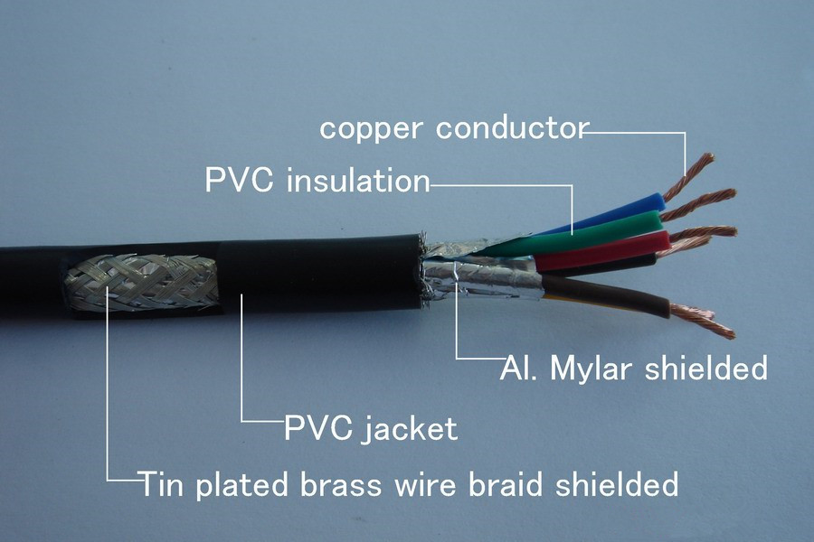20awg 22awg 24awg x 6c ul2464 copper conductor shielded cable, View ...