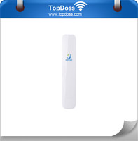 150Mbps 1 WAN / 1 LAN 3G Wireless Router with SIM Card Slot, external antenna