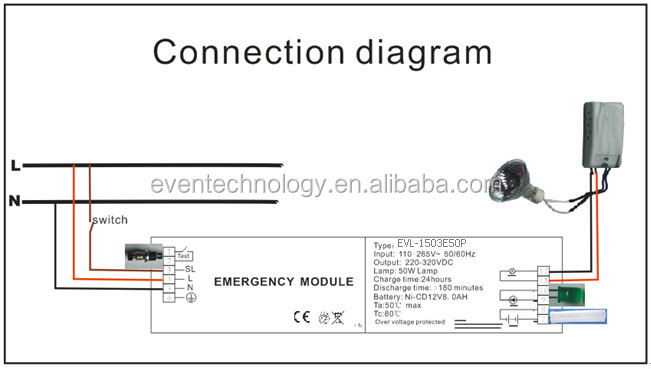 Emergency light fixture wiring diagram product wiring diagrams amazing lithonia emergency lighting wiring diagram ideas rh suaiphone org basic wiring light fixture fluorescent light asfbconference2016 Choice Image