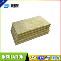 Lowes Soundproofing Insulation Rock Wool Insulation Pin by Hebei Suppliers