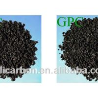 GPC Graphitized Petroleum Coke For Iron