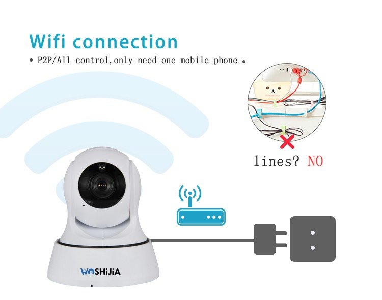 Factory audio 720P wifi Could p2p security smart home ip camera