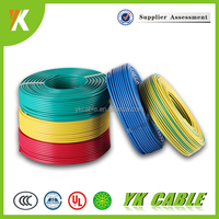 earth grounding building wire cable materials used in house wiring