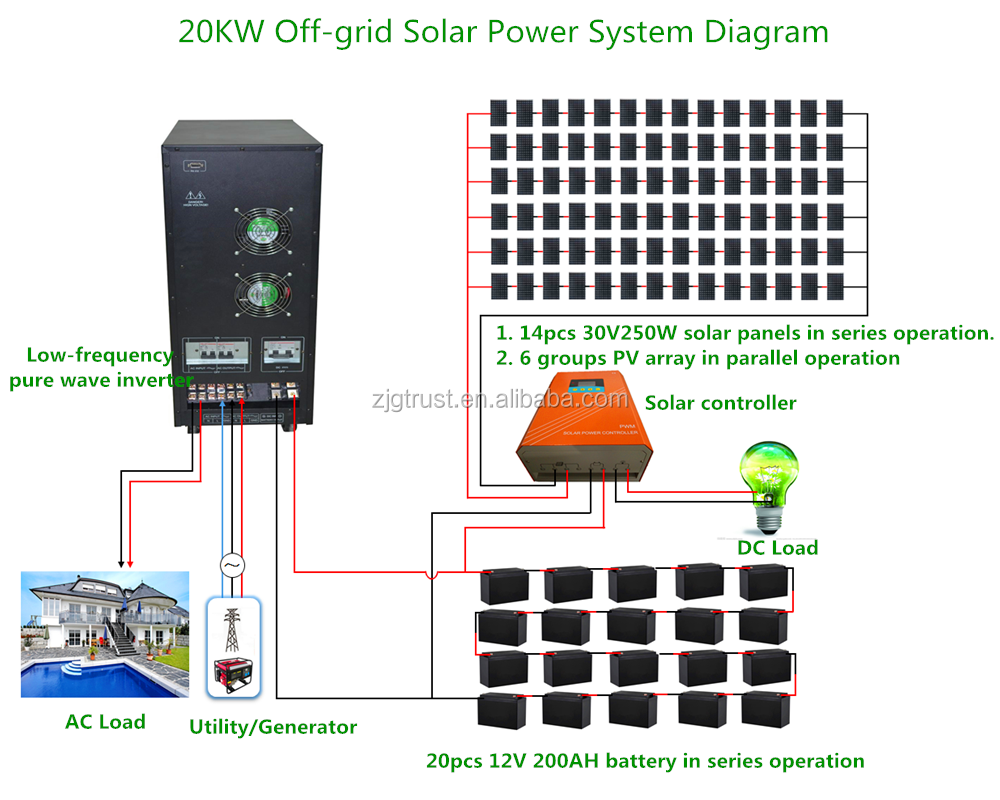 Power Solar System Co Ltd Diagram Pictures Of